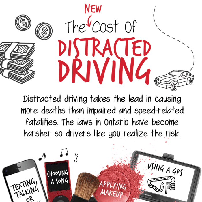 Impact Infographic about The New Cost of Distracted Driving