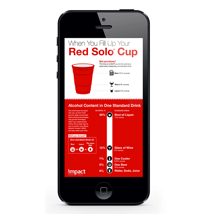 Impact Infographic about Red Solo Cups on a cellphone